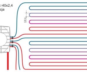 Illustration af en horisontal opsamler med lukket sløjfe