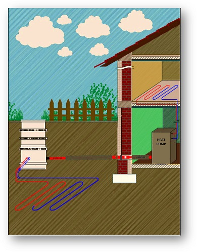 Illustration af jordvarmesystemets opbygning - Pro Plast Energeo