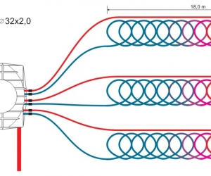 Illustration af en spiralopsamler til Jordvarme
