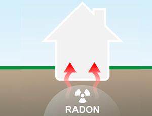 Radonsikring for et sundere indeklima - Pro Plast energeo